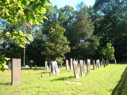 Maromas Cemetery