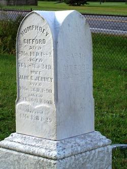 Humphrey Gifford