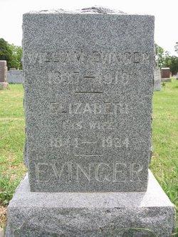 Pvt William Monroe Evinger