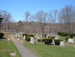 Beth Israel Cemetery of Congregation Of Shalom