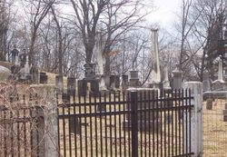 Gap Cemetery