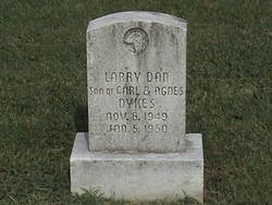 Larry Dan Dykes