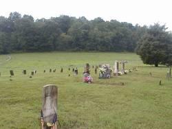 Braden Cemetery