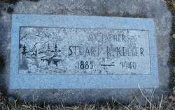 Stuart Robert Keller