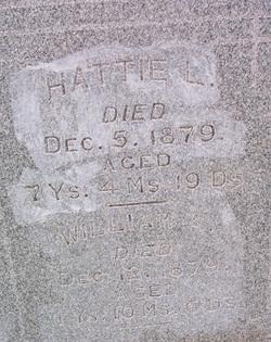 Hattie L Heath
