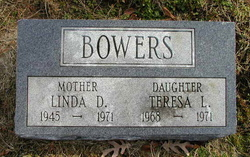 Linda D. Bowers
