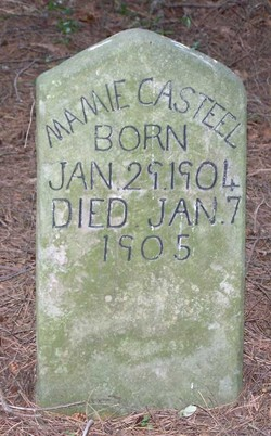 Mamie Casteel