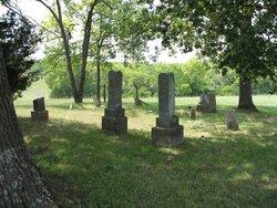 Hyder Cemetery