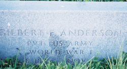 Gilbert Frederick Anderson
