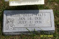 Billie Delia Felts