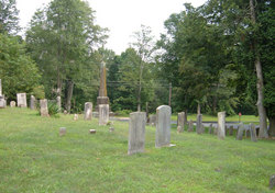 Canaan Valley Cemetery