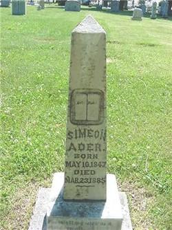 Simeon Ader