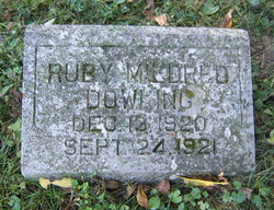 Ruby Mildred Dowling