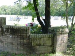 Gaskin Baptist Church Cemetery