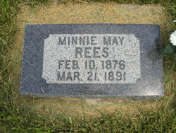 Minnie May Rees