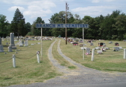 Branch Mountain Cemetery