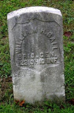 William H. Ball