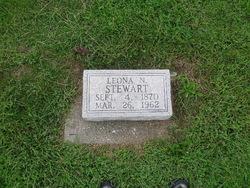 Leona Nathaniel Lonnie Stewart