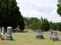 Head Springs Cemetery