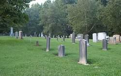 Saint Lukes Lutheran Church Cemetery
