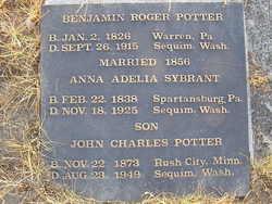 Benjamin Roger Potter
