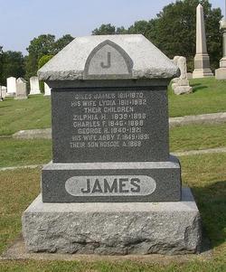 Abby F. James
