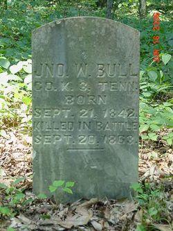 John W. Bull