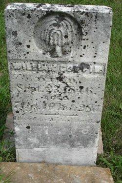 William Coffin