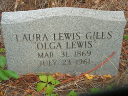 Laura Lewis Giles