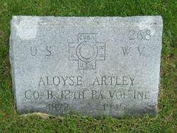 Aloyse Artley