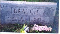 Mary Alice <i>Gilmore</i> Braucht
