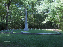 Confederate Soldiers Cemetery