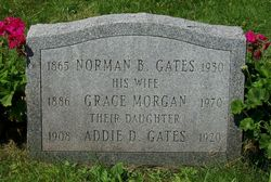 Addie Dorothy Gates
