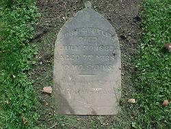 John Cornelius Butler