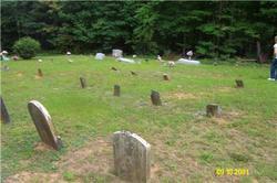 Arthur Family Cemetery