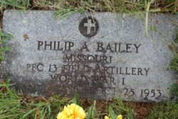 Phillip Albert Bailey