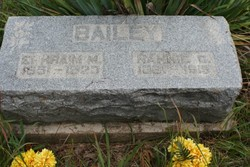 Nancy Catherine Nannie or Annie <i>Tyrey</i> Bailey