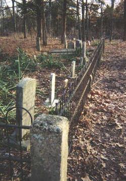 Walker-Gardner Cemetery