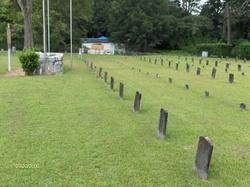 Covington Confederate Cemetery