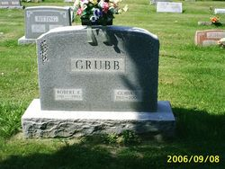 Guida C. <i>Abbott</i> Grubb