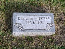 Dellena V. <i>Coffman</i> Curtiss