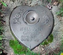 Nell Ann Cruser