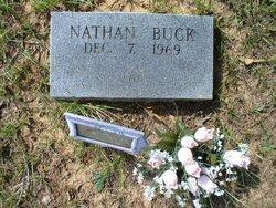 Nathan Buck