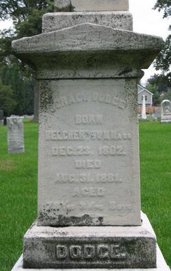 Horace O Dodge