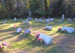 Kent Hollow Cemetery
