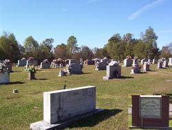 Bethany Church of Christ Cemetery