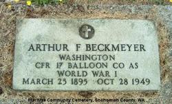 Arthur F Beckmeyer