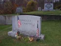 Murdock A. Campbell