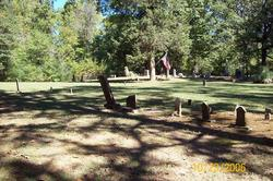Peytonville Cemetery