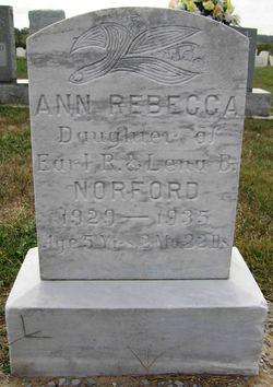 Ann Rebecca Norford